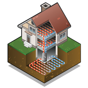 EndoTherm for Ground Sourced Heat Pumps